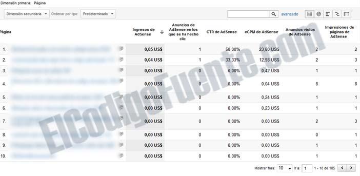 ver_adsense_analitycs_reporte